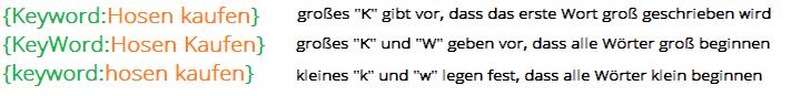 Keywordinsertion