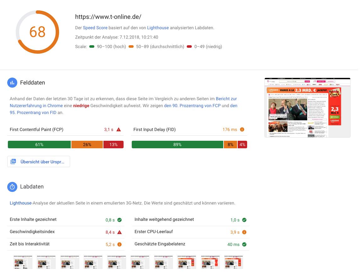 PageSpeed Insights-Ergebnis von t-online.de