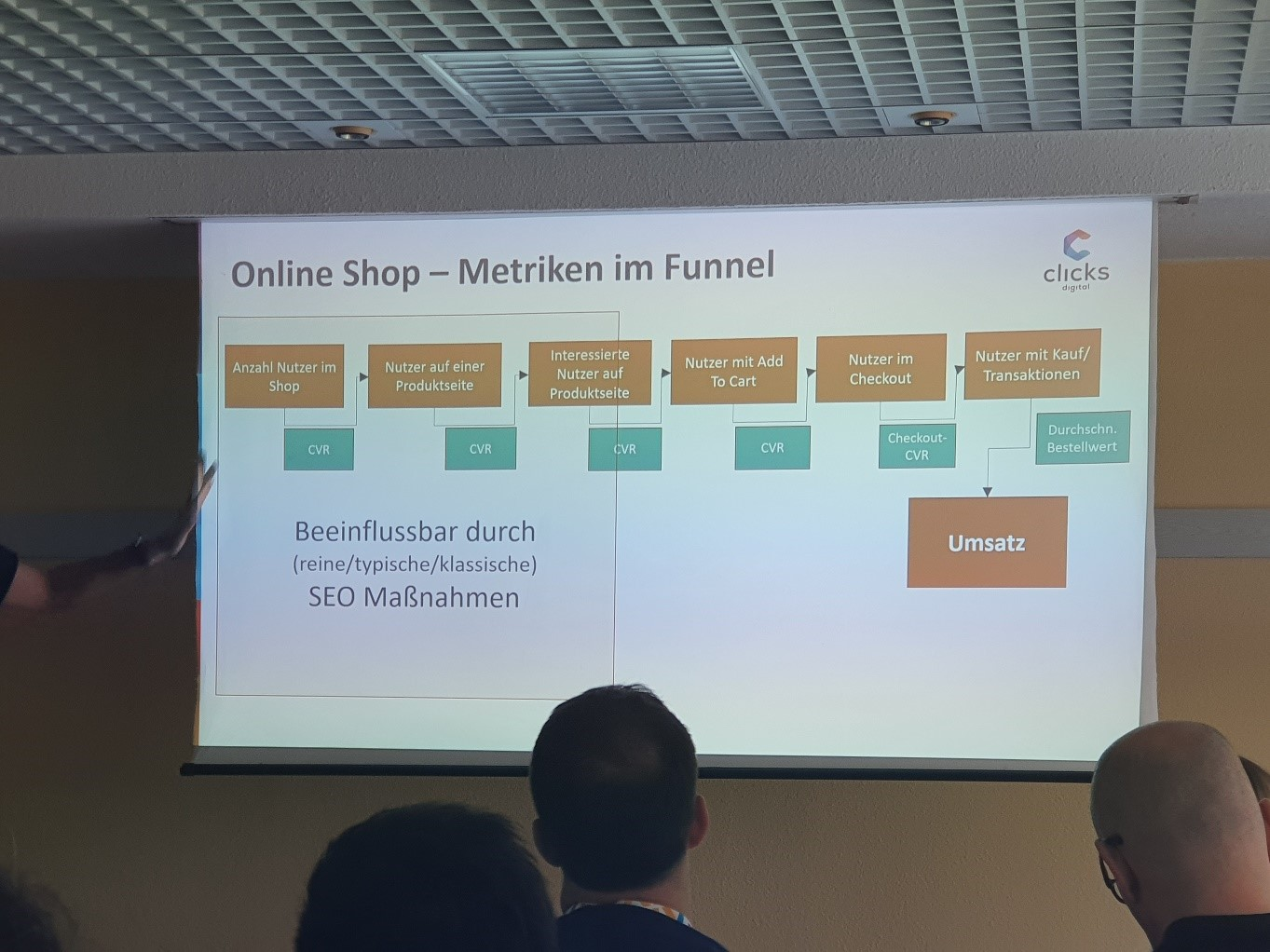 Online-Shop-metriken-im-Funnel