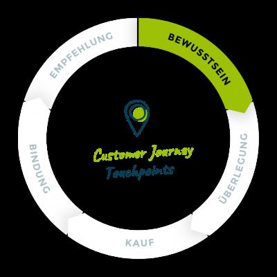 illu-customer-journey-01@2x