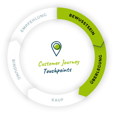 illu-customer-journey-02@2x